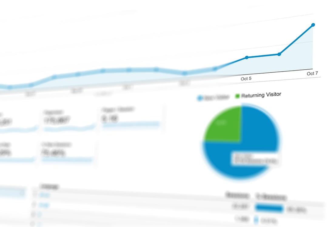 Are you using analytics to inform your digital marketing strategies?